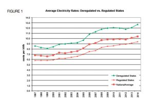 average-electricity-rates-10_16